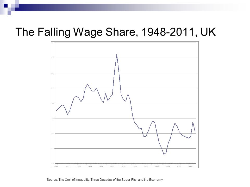 The growing earnings gap, UK Source: Cost of Inequality, Why Economic Equality is Essential for Recovery