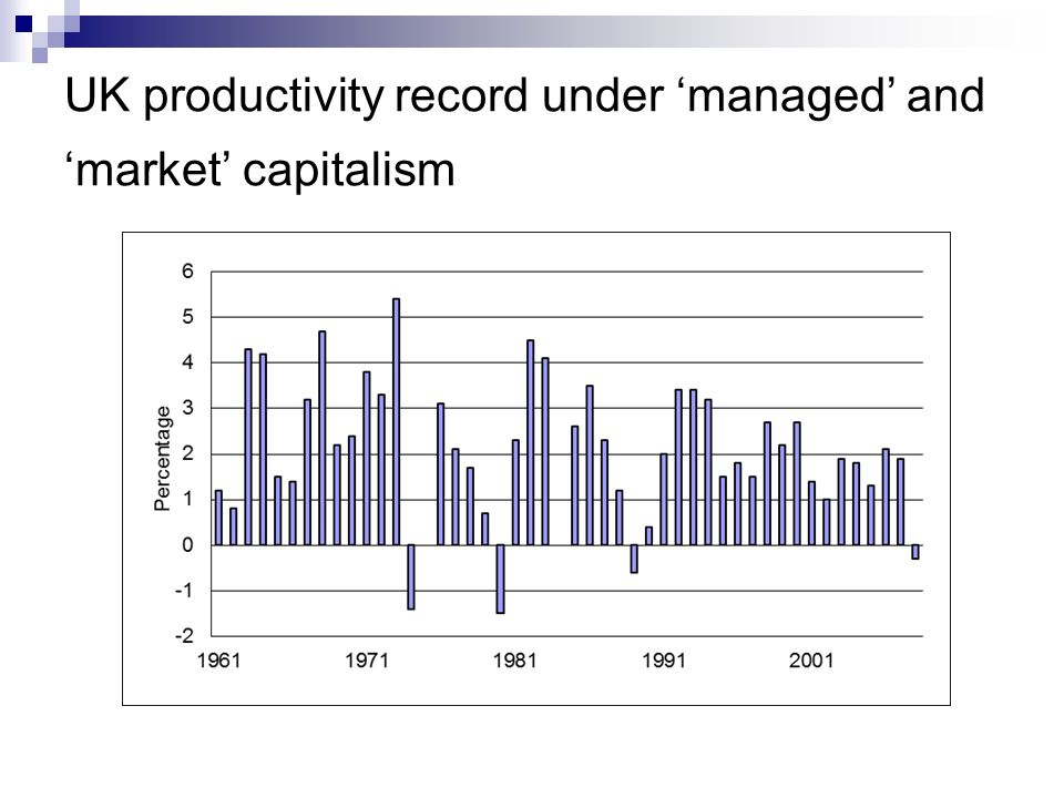 UK productivity record under managed and market capitalism