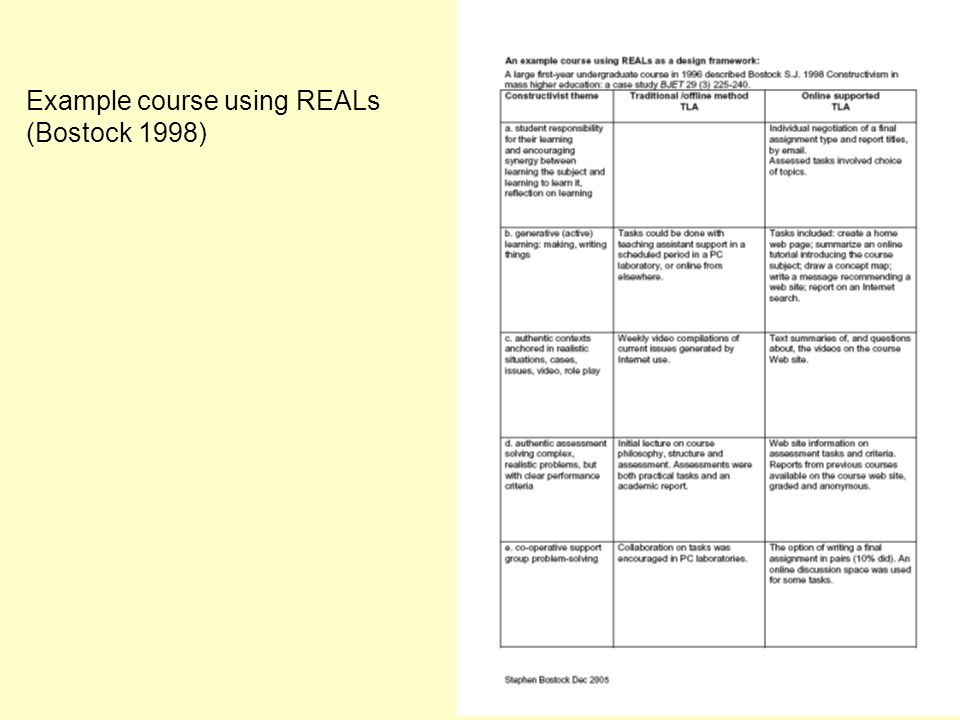 Example course using REALs (Bostock 1998)
