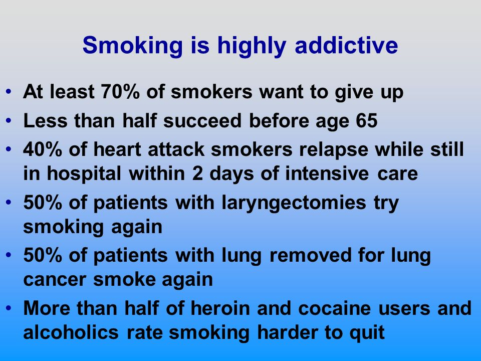 Smoking is highly addictive At least 70% of smokers want to give up Less than half succeed before age 65 40% of heart attack smokers relapse while sti