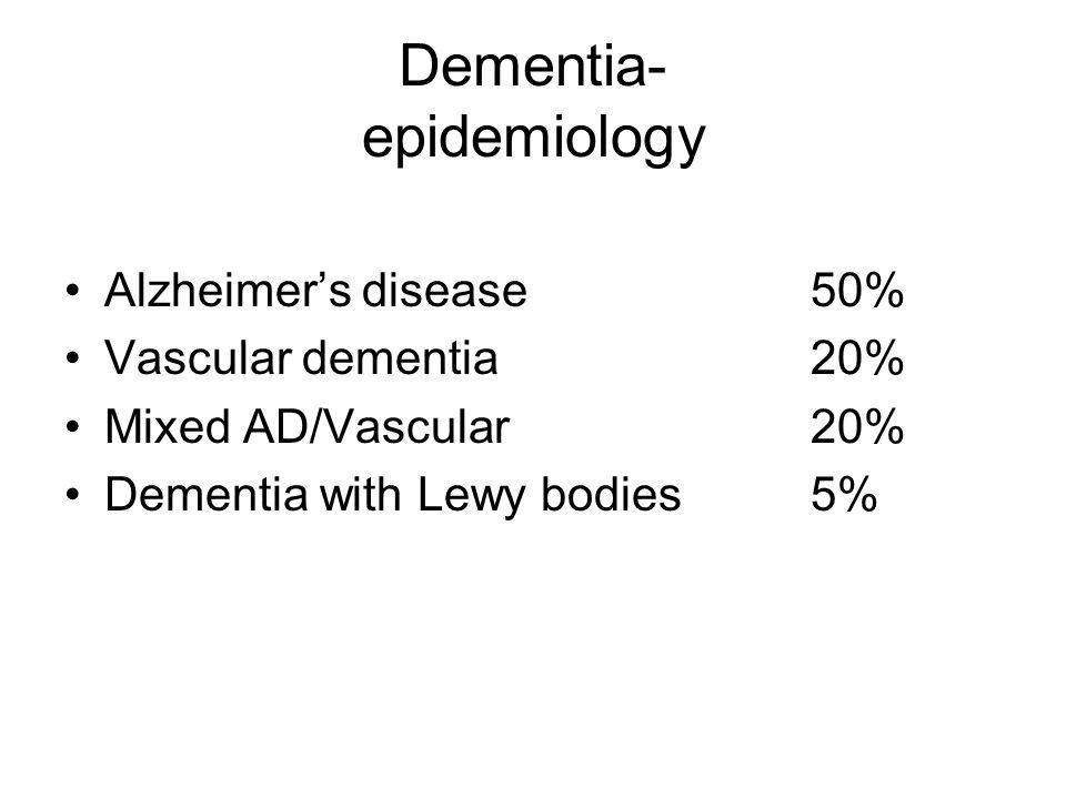 Dementia- epidemiology Alzheimers disease50% Vascular dementia20% Mixed AD/Vascular20% Dementia with Lewy bodies5%