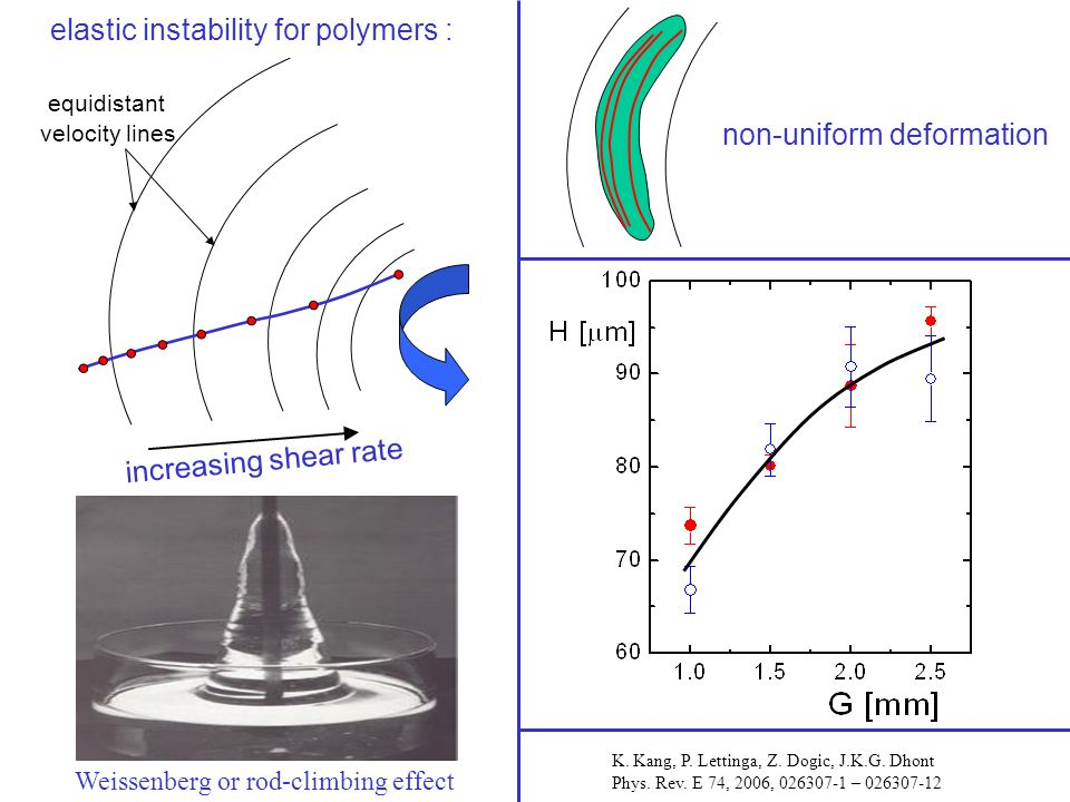 increasing shear rate elastic instability for polymers : non-uniform deformation equidistant velocity lines Weissenberg or rod-climbing effect K. Kang