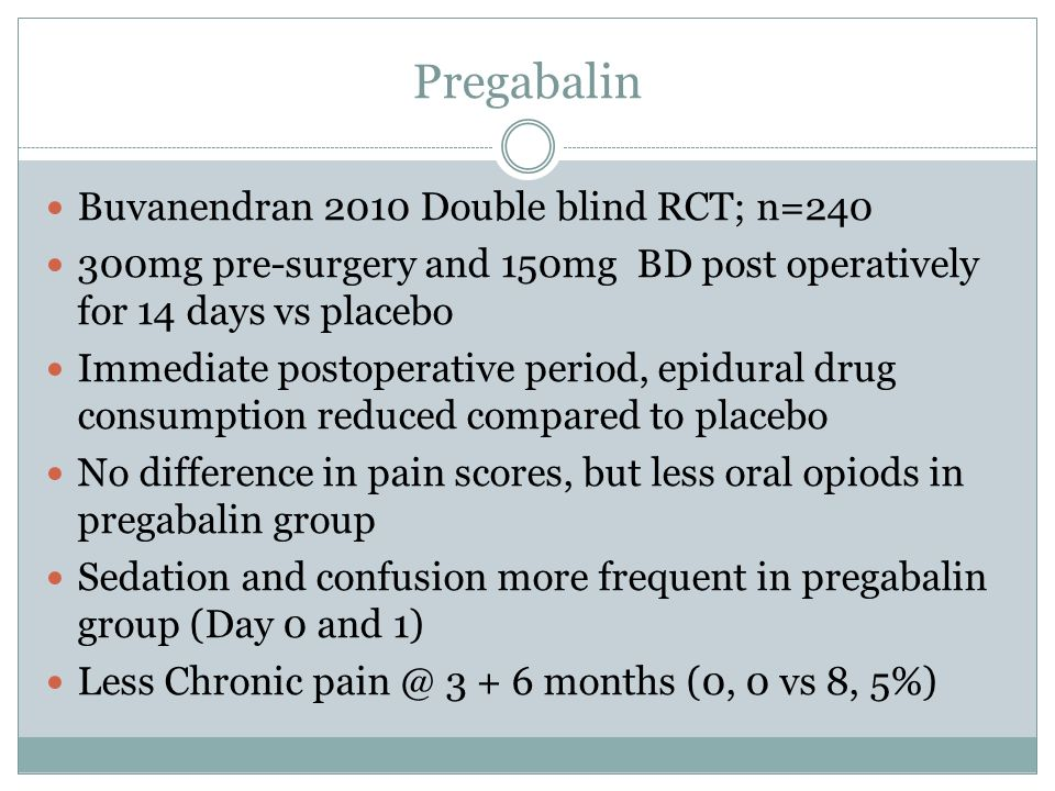 Pregabalin Buvanendran 2010 Double blind RCT; n=240 300mg pre-surgery and 150mg BD post operatively for 14 days vs placebo Immediate postoperative per
