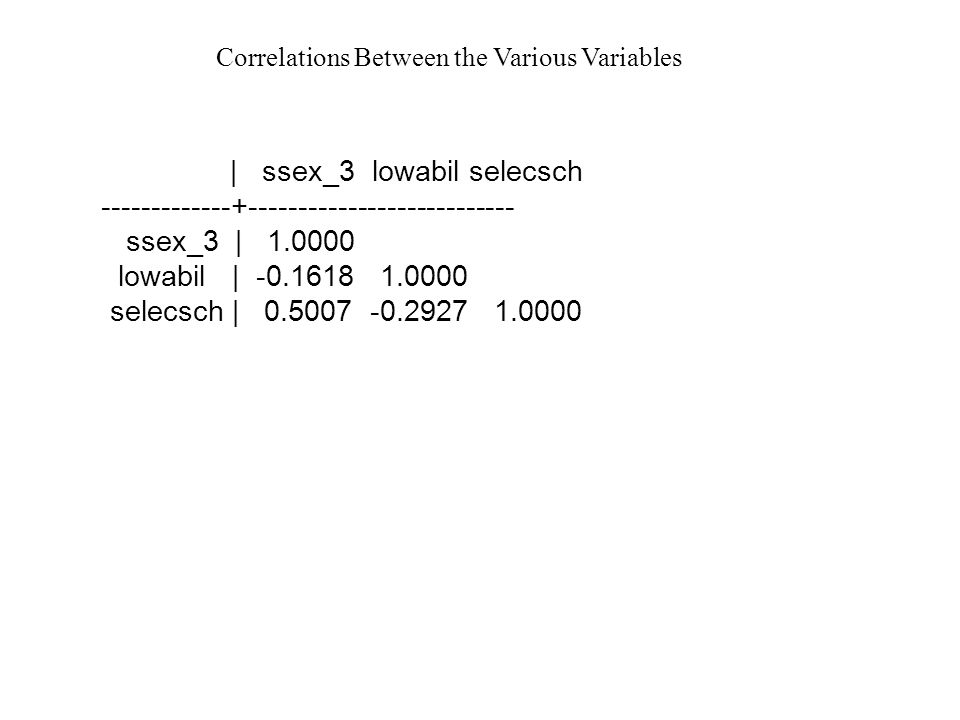 Correlations Between the Various Variables | ssex_3 lowabil selecsch -------------+--------------------------- ssex_3 | 1.0000 lowabil | -0.1618 1.0000 selecsch | 0.5007 -0.2927 1.0000