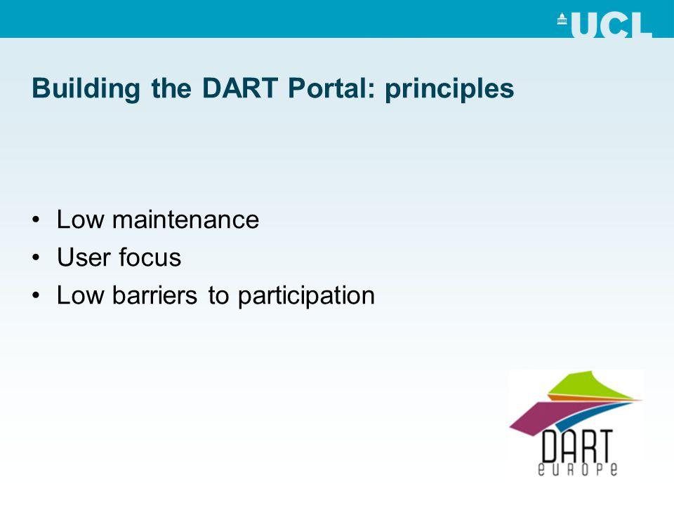 Building the DART Portal: principles Low maintenance User focus Low barriers to participation