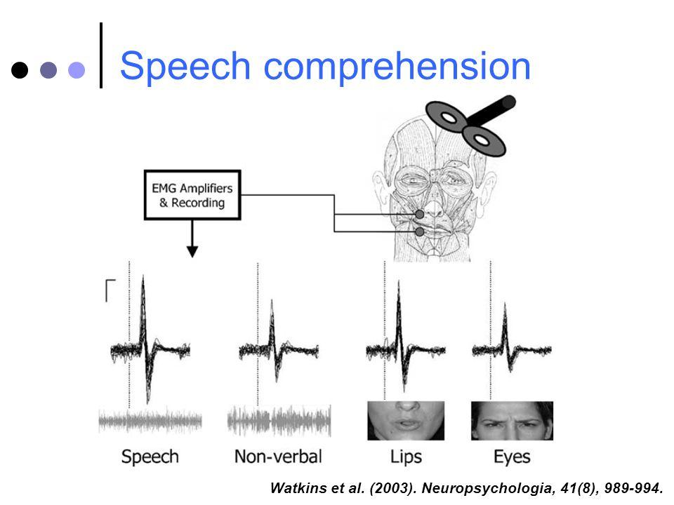 Speech comprehension Watkins et al. (2003). Neuropsychologia, 41(8), 989-994.