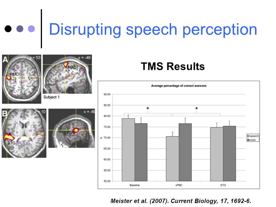 Disrupting speech perception Meister et al. (2007). Current Biology, 17, 1692-6. TMS Results