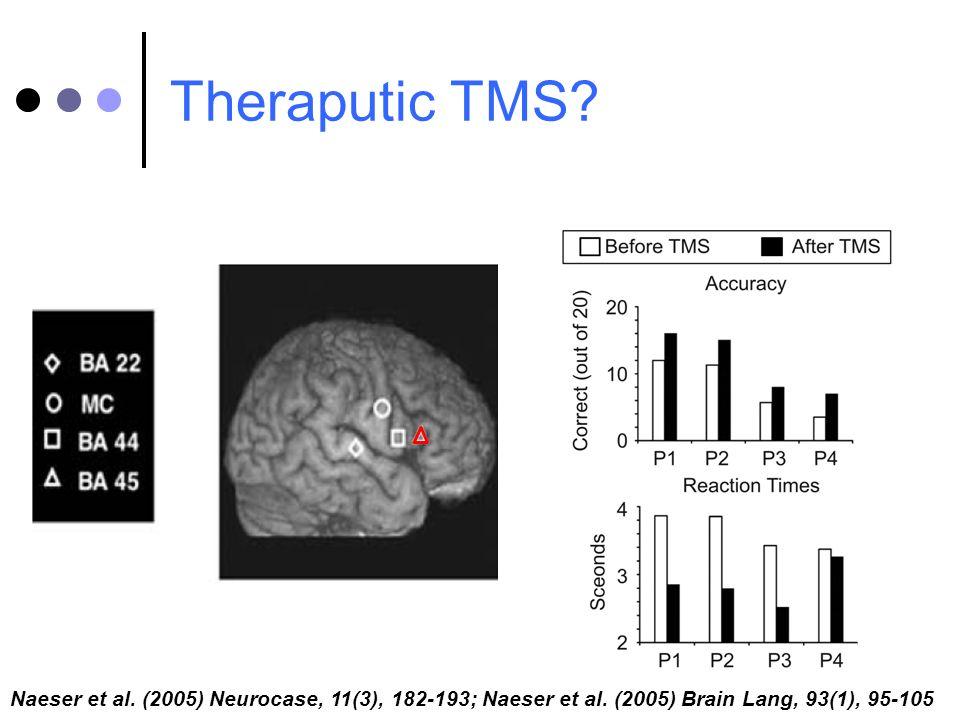 Theraputic TMS? Naeser et al. (2005) Neurocase, 11(3), 182-193; Naeser et al. (2005) Brain Lang, 93(1), 95-105