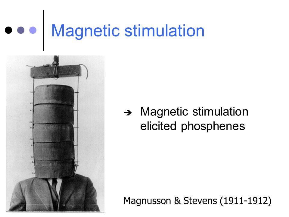 Magnusson & Stevens (1911-1912) Magnetic stimulation elicited phosphenes Magnetic stimulation