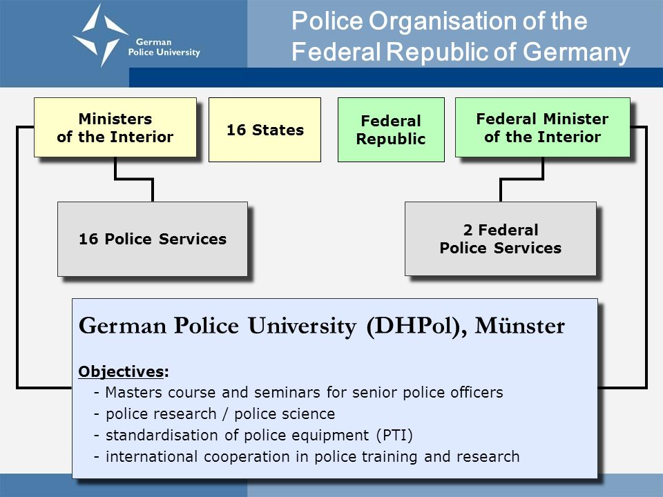 Faculties at the DHPol Faculty 1:Police science Faculty 2:Police leadership Faculty 3:Police public management Faculty 4:Organisation and human resources management Faculty 5:Traffic management Faculty 6:Criminal law, criminal procedure law, crime politics Faculty 7:Public law, national law, international law Faculty 8:Operational strategies and tactics, coinciding operational situations Faculty 9:Serious crime management Faculty 10:Police parts in crisis management Faculty 11:Criminalistics – strategy and policy Faculty 12:Criminalistics – policy of criminal phenomena Faculty 13:Criminology and interdisciplinary crime prevention Faculty 14:Psychology Faculty 1:Police science Faculty 2:Police leadership Faculty 3:Police public management Faculty 4:Organisation and human resources management Faculty 5:Traffic management Faculty 6:Criminal law, criminal procedure law, crime politics Faculty 7:Public law, national law, international law Faculty 8:Operational strategies and tactics, coinciding operational situations Faculty 9:Serious crime management Faculty 10:Police parts in crisis management Faculty 11:Criminalistics – strategy and policy Faculty 12:Criminalistics – policy of criminal phenomena Faculty 13:Criminology and interdisciplinary crime prevention Faculty 14:Psychology
