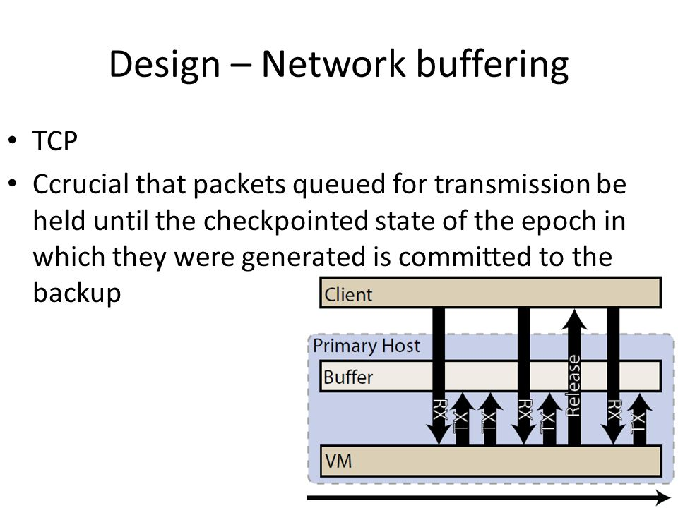 Design – Network buffering TCP Ccrucial that packets queued for transmission be held until the checkpointed state of the epoch in which they were gene