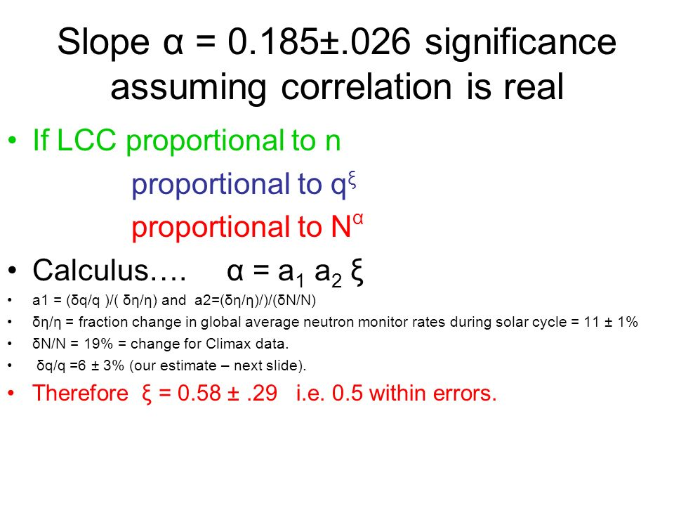 Slope α = 0.185±.026 significance assuming correlation is real If LCC proportional to n proportional to q ξ proportional to N α Calculus…. α = a 1 a 2