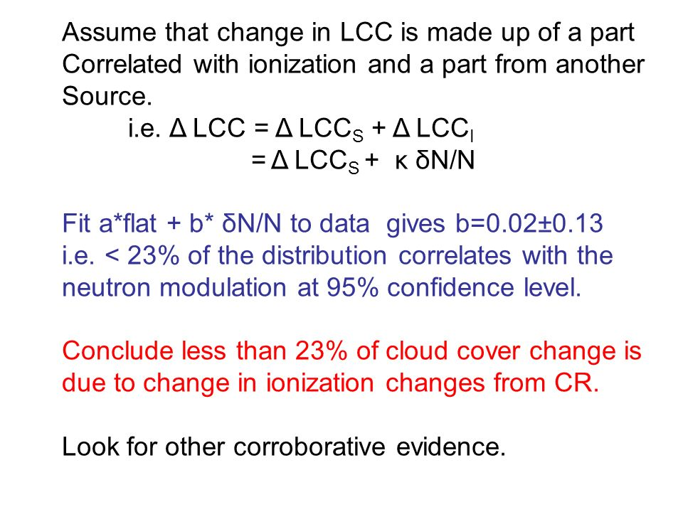Assume that change in LCC is made up of a part Correlated with ionization and a part from another Source. i.e. Δ LCC = Δ LCC S + Δ LCC I = Δ LCC S + κ