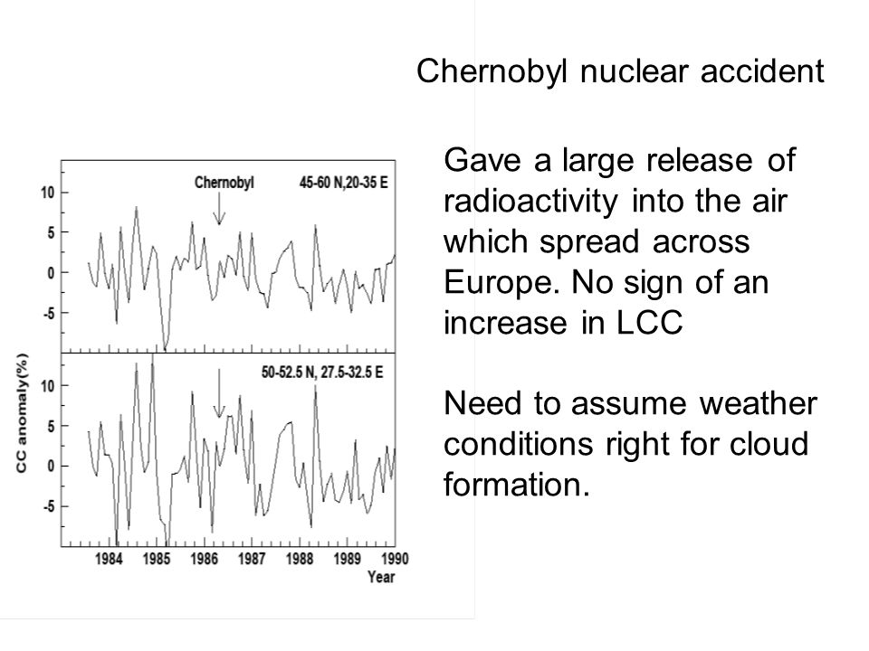Chernobyl nuclear accident Gave a large release of radioactivity into the air which spread across Europe. No sign of an increase in LCC Need to assume