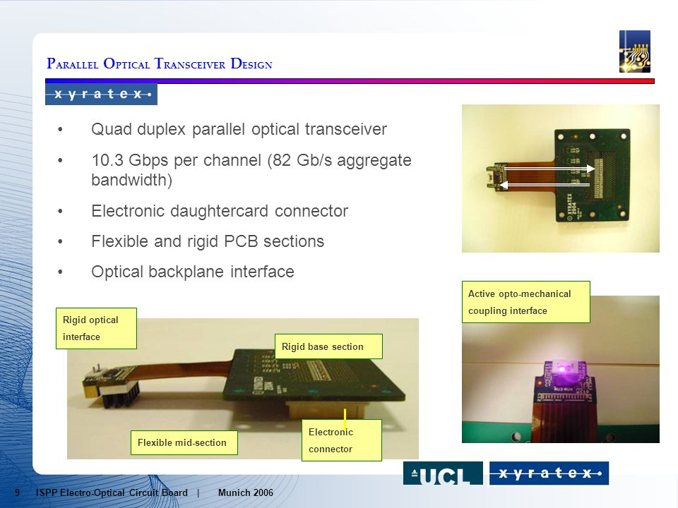 P ARALLEL O PTICAL T RANSCEIVER D ESIGN Quad duplex parallel optical transceiver 10.3 Gbps per channel (82 Gb/s aggregate bandwidth) Electronic daughtercard connector Flexible and rigid PCB sections Optical backplane interface Flexible mid-section Rigid base section Rigid optical interface Electronic connector Active opto-mechanical coupling interface 9 ISPP Electro-Optical Circuit Board | Munich 2006