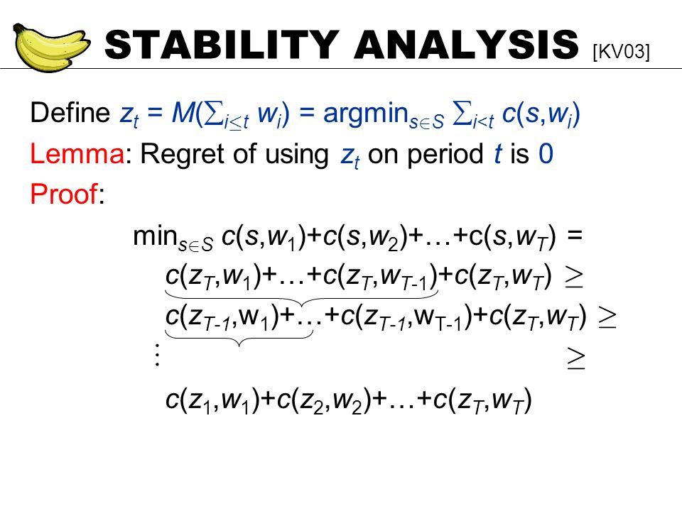 STABILITY ANALYSIS [KV03] Define z t = M( i · t w i ) = argmin s 2 S i<t c(s,w i ) Lemma: Regret of using z t on period t is 0 Proof: min s 2 S c(s,w 1 )+c(s,w 2 )+…+c(s,w T ) = c(z T,w 1 )+…+c(z T,w T-1 )+c(z T,w T ) ¸ c(z T-1,w 1 )+…+c(z T-1,w T-1 )+c(z T,w T ) ¸ ¸ c(z 1,w 1 )+c(z 2,w 2 )+…+c(z T,w T )