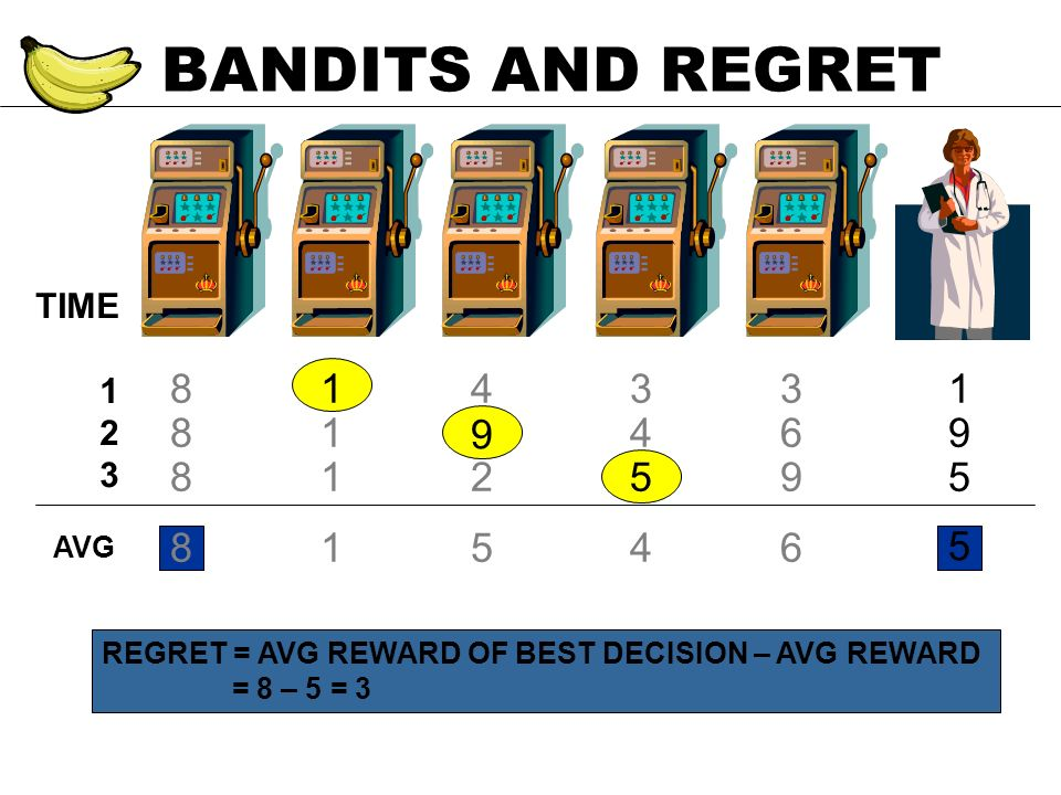 BANDITS AND REGRET TIME 1 2 3 1 9 5 1 1 8 8 8 6 9 3 4 3 2 4 AVG 18654 9 5 1 5 REGRET = AVG REWARD OF BEST DECISION – AVG REWARD = 8 – 5 = 3