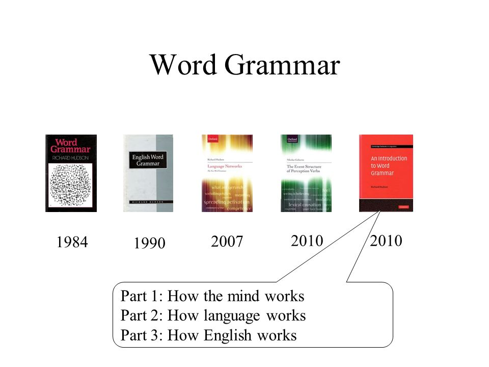 Word Grammar 1984 1990 2007 2010 Part 1: How the mind works Part 2: How language works Part 3: How English works