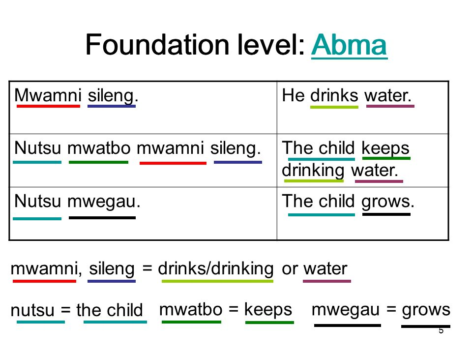 5 Foundation level: AbmaAbma Mwamni sileng.He drinks water.