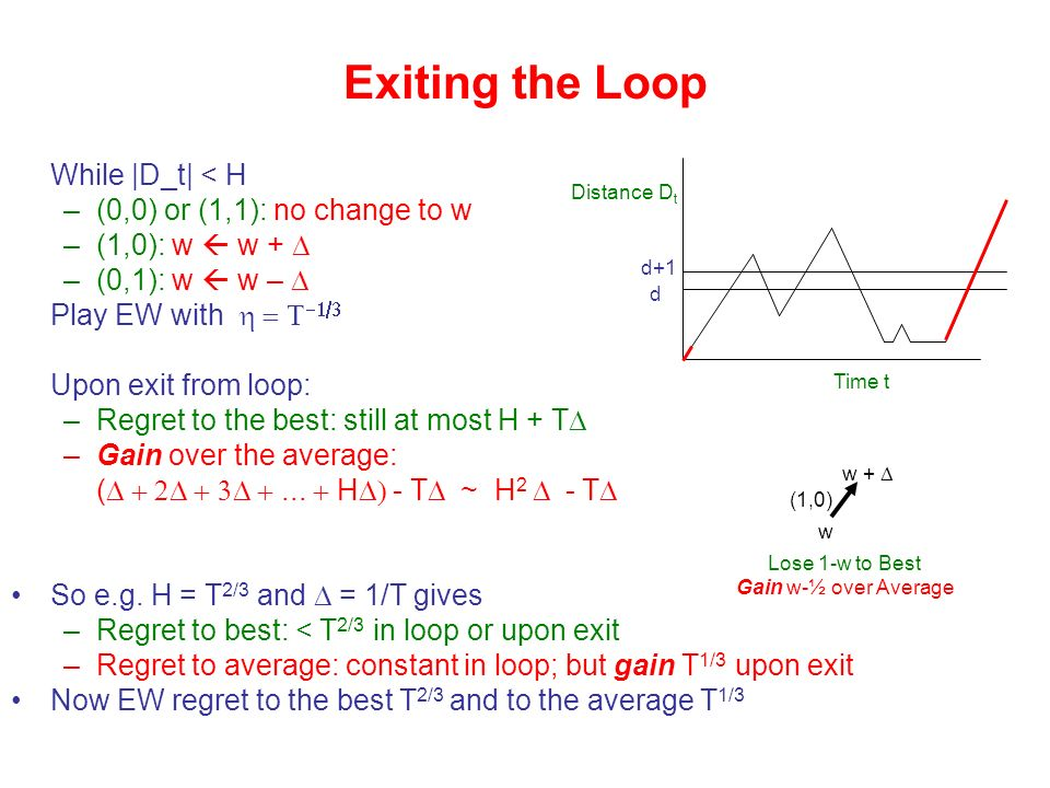While |D_t| < H –(0,0) or (1,1): no change to w –(1,0): w w + –(0,1): w w – Play EW with Upon exit from loop: –Regret to the best: still at most H + T –Gain over the average: (...