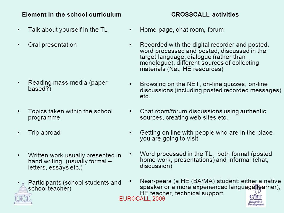 EUROCALL, 2006 Element in the school curriculum Talk about yourself in the TL Oral presentation Reading mass media (paper based?) Topics taken within