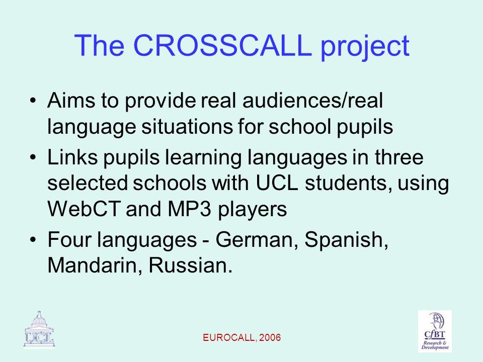 EUROCALL, 2006 Student and Teacher Views –Student perceptionsStudent perceptions –Teachers perceptions Teacher 1 Teacher 2