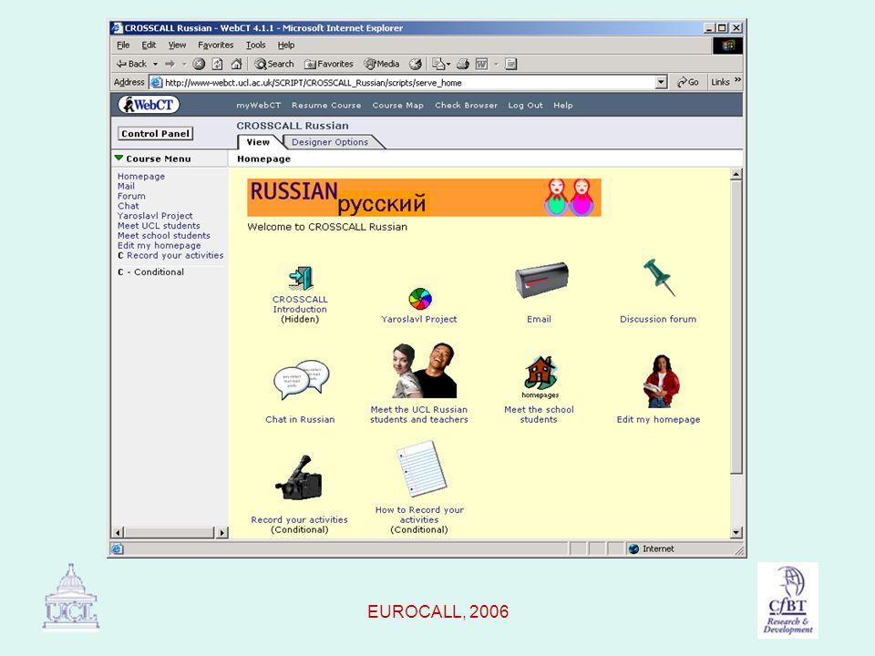 EUROCALL, 2006
