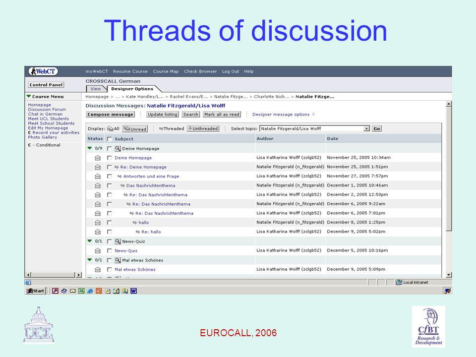 EUROCALL, 2006 Example of exchange