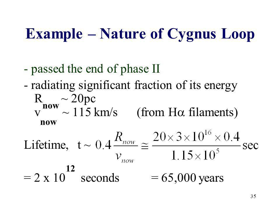 35 Example – Nature of Cygnus Loop - passed the end of phase II - radiating significant fraction of its energy R ~ 20pc v ~ 115 km/s (from H filaments) Lifetime, = 2 x 10 seconds = 65,000 years now t ~ 12