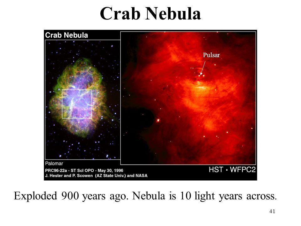 41 Crab Nebula Exploded 900 years ago. Nebula is 10 light years across. Pulsar