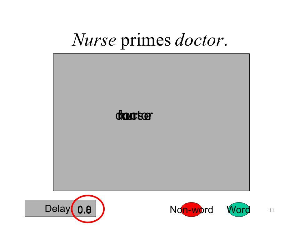 11 Nurse primes doctor. WordNon-word doctor fonnurse Delay: 0.9 0.8 0.6