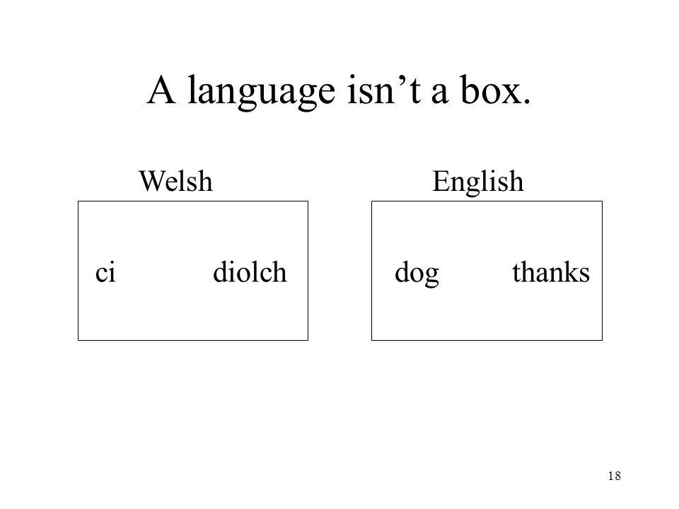 18 A language isnt a box. WelshEnglish cidiolchdogthanks
