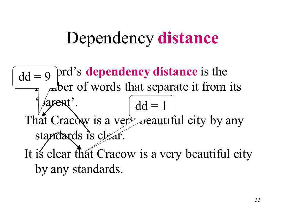 33 A words dependency distance is the number of words that separate it from its parent.