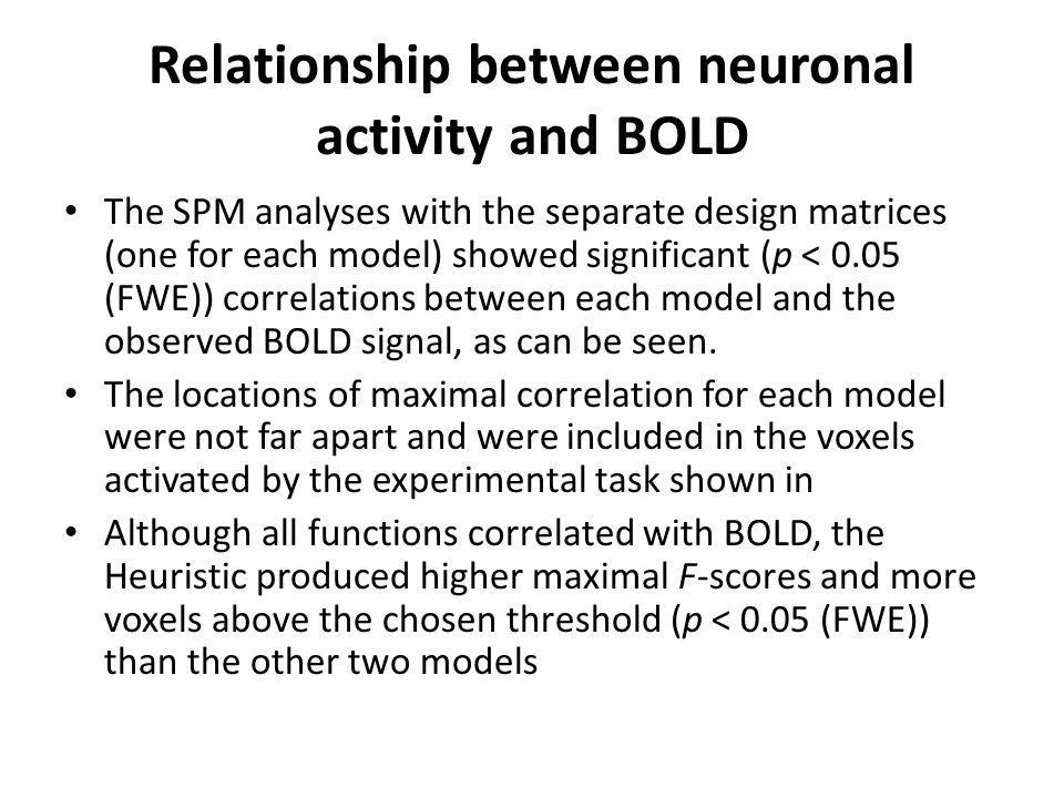 Relationship between neuronal activity and BOLD The SPM analyses with the separate design matrices (one for each model) showed significant (p < 0.05 (
