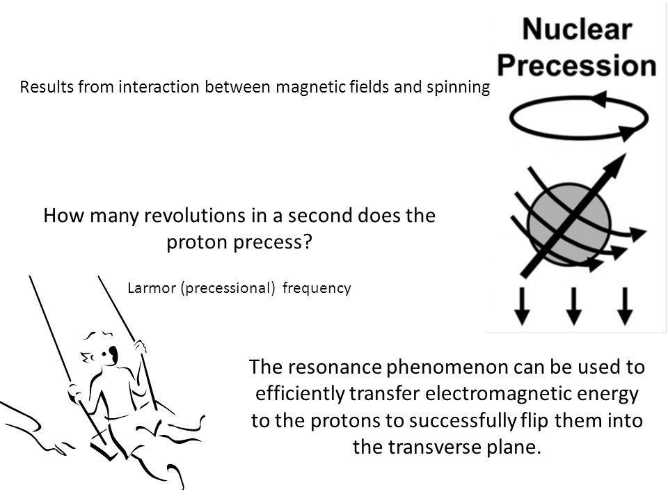 Results from interaction between magnetic fields and spinning How many revolutions in a second does the proton precess? Larmor (precessional) frequenc