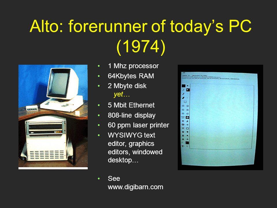 Alto: forerunner of todays PC (1974) 1 Mhz processor 64Kbytes RAM 2 Mbyte disk yet… 5 Mbit Ethernet 808-line display 60 ppm laser printer WYSIWYG text editor, graphics editors, windowed desktop… See www.digibarn.com