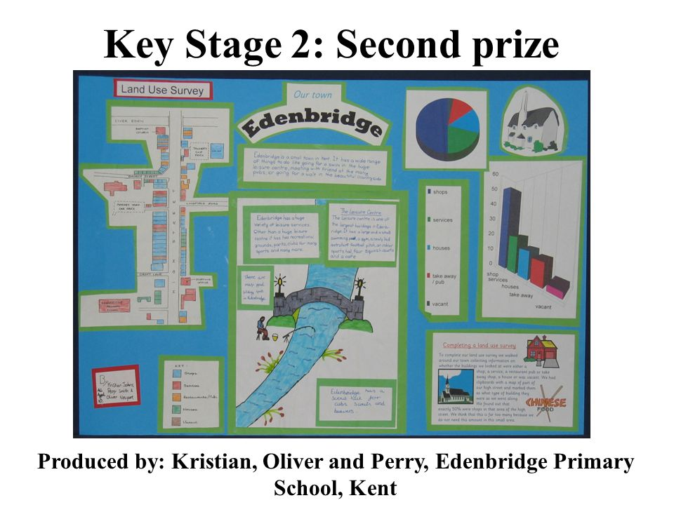Key Stage 2: Second prize Produced by: Kristian, Oliver and Perry, Edenbridge Primary School, Kent