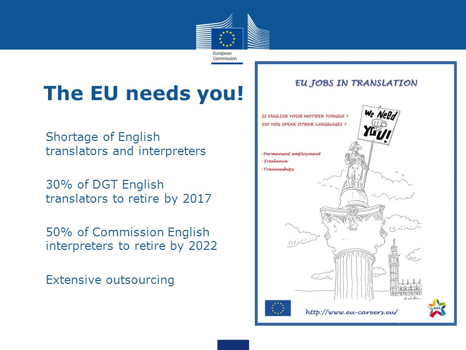 The EU needs you! Shortage of English translators and interpreters 30% of DGT English translators to retire by 2017 50% of Commission English interpre