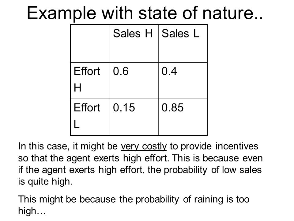 Sales HSales L Effort H 0.60.4 Effort L 0.150.85 Example with state of nature.. In this case, it might be very costly to provide incentives so that th