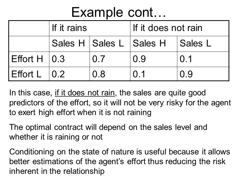 If it rainsIf it does not rain Sales HSales LSales HSales L Effort H0.30.70.90.1 Effort L0.20.80.10.9 Example cont… In this case, if it does not rain,