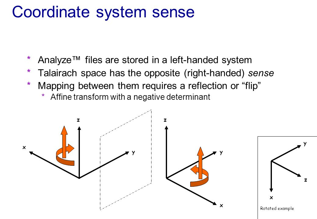 Coordinate system sense *Analyze files are stored in a left-handed system *Talairach space has the opposite (right-handed) sense *Mapping between them