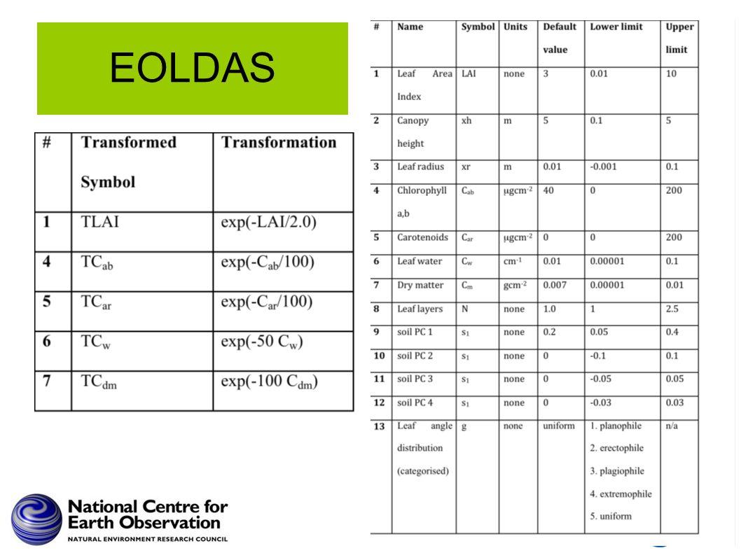 EOLDAS