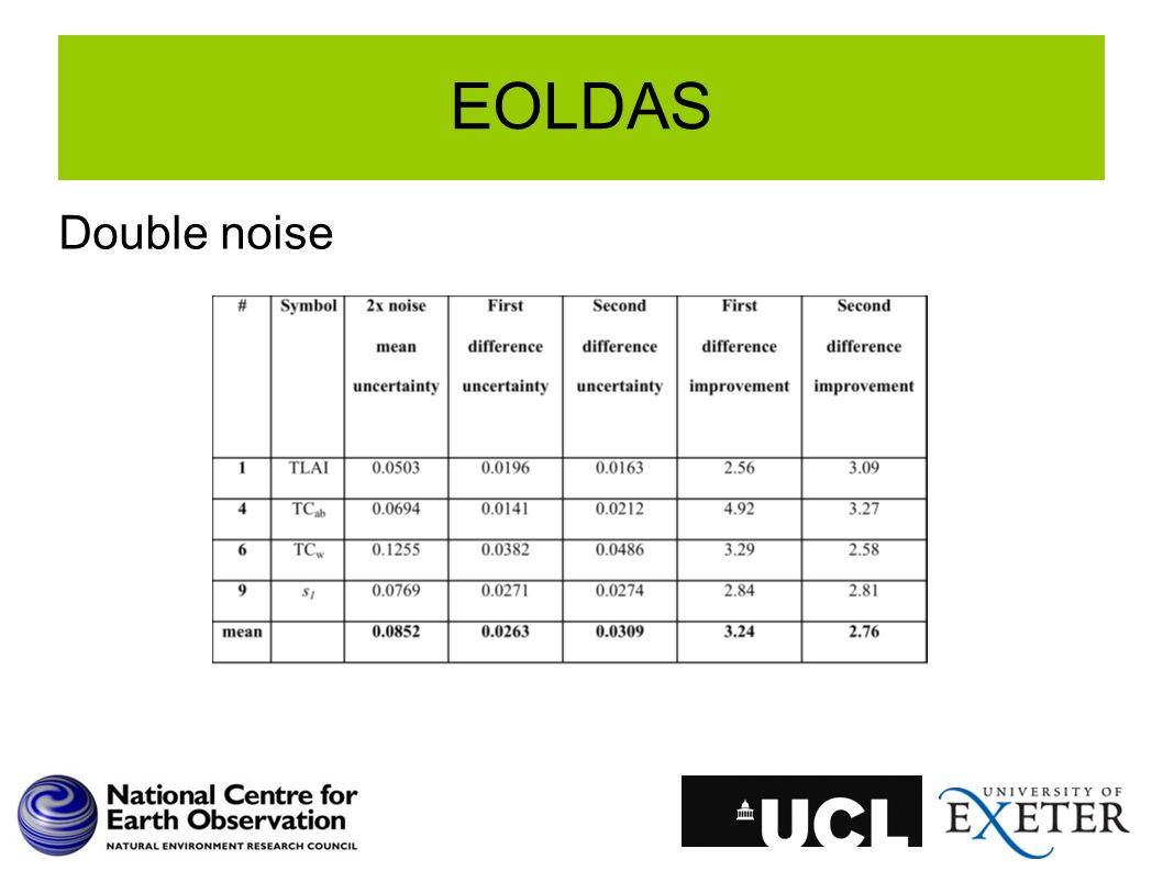 EOLDAS Double noise