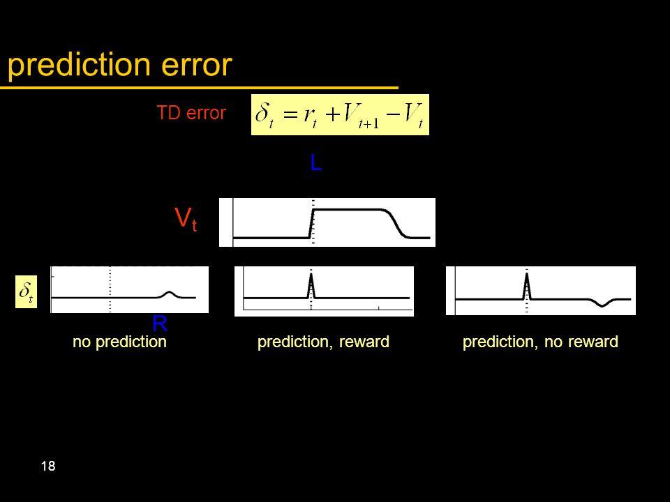 18 prediction error no predictionprediction, rewardprediction, no reward TD error VtVt R RL