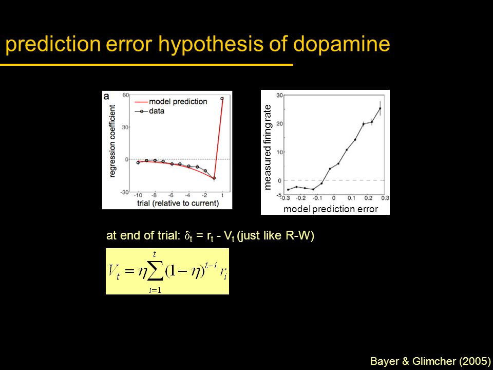 prediction error hypothesis of dopamine model prediction error measured firing rate Bayer & Glimcher (2005) at end of trial: t = r t - V t (just like