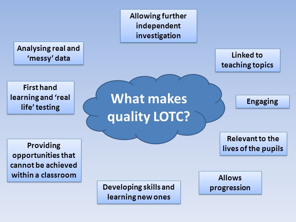 Linked to teaching topics Relevant to the lives of the pupils Allows progression Developing skills and learning new ones Providing opportunities that cannot be achieved within a classroom First hand learning and real life testing Analysing real and messy data Allowing further independent investigation What makes quality LOTC.