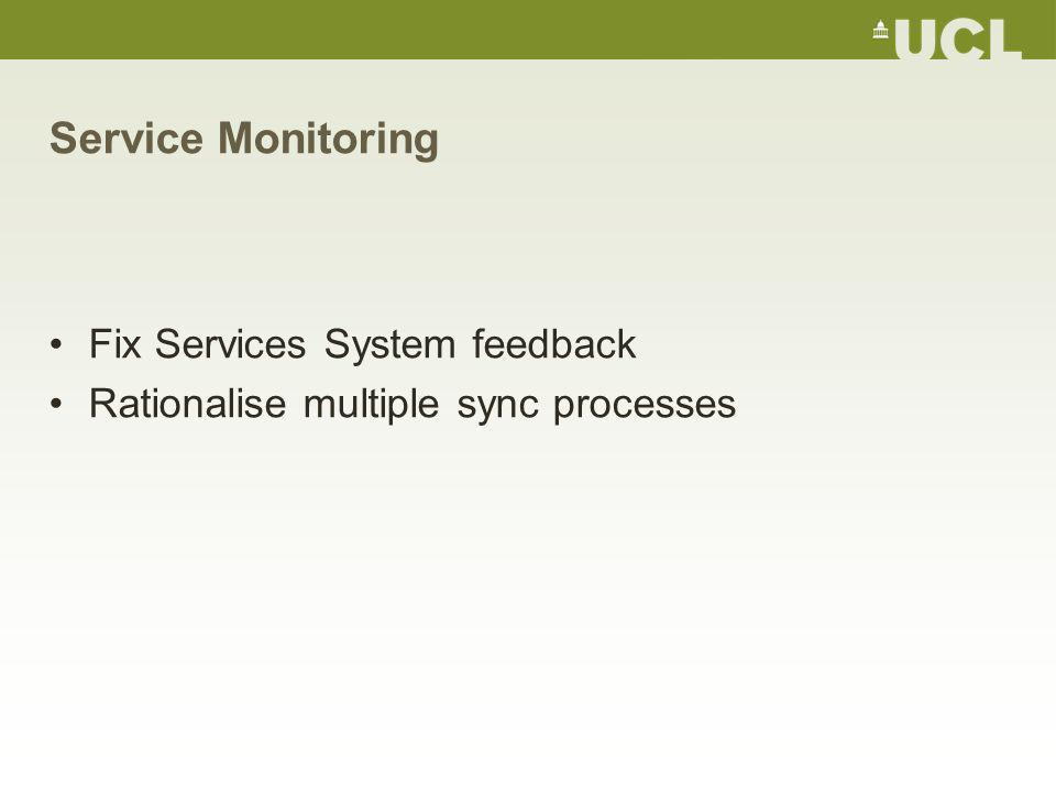 Service Monitoring Fix Services System feedback Rationalise multiple sync processes