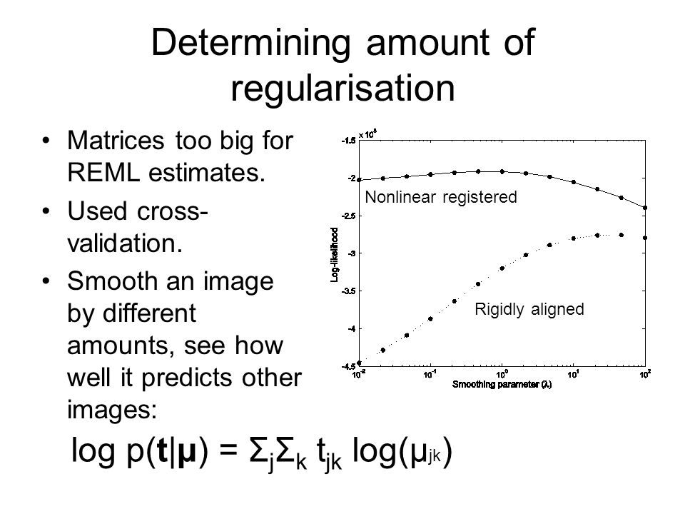 Determining amount of regularisation Matrices too big for REML estimates. Used cross- validation. Smooth an image by different amounts, see how well i