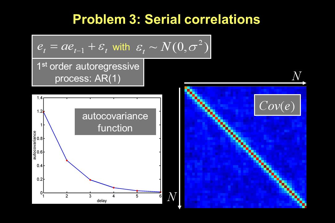 with 1 st order autoregressive process: AR(1) autocovariance function Problem 3: Serial correlations