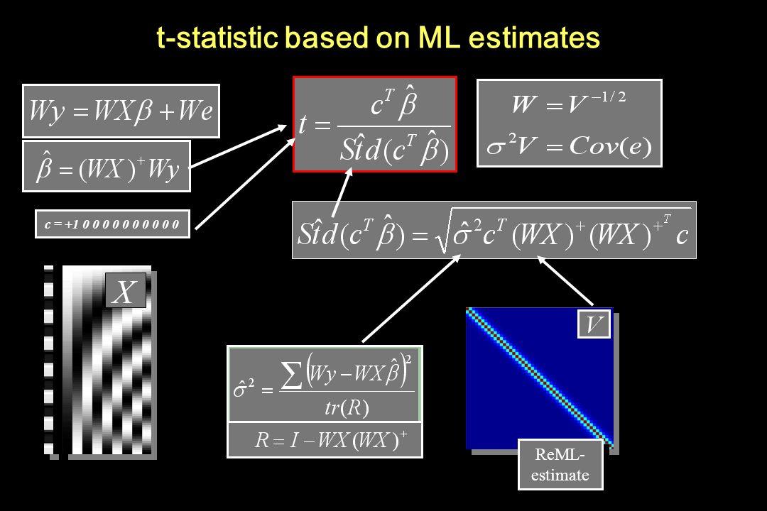 c = +1 0 0 0 0 0 0 0 0 0 0 ReML- estimate t-statistic based on ML estimates